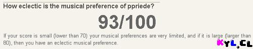 Eclectic Score