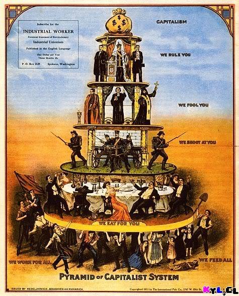 piramide_del_sistema_capitalista